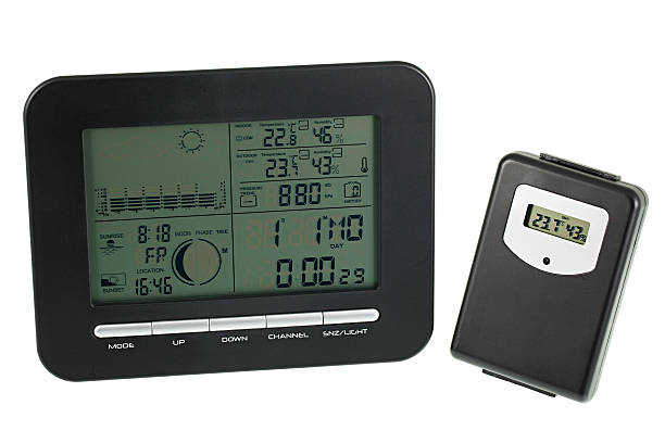 Digital Outdoor Thermometer Reviews